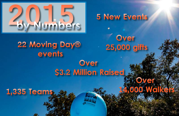 2015 by Numbers Slider 01062016.fw.png