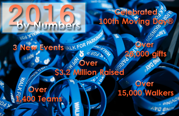 2016 by Numbers Slider 11302016.fw.png