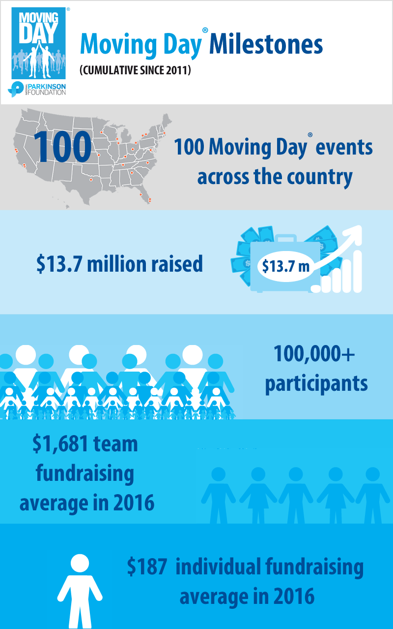 MD-infographic1-092415.fw.png